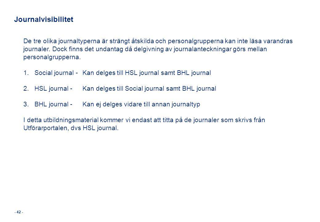 Journalvisibilitet