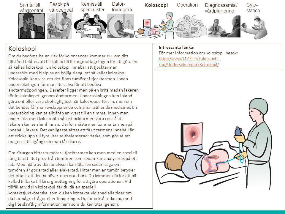 Koloskopi Samtal till vårdcentral Besök på vårdcentral