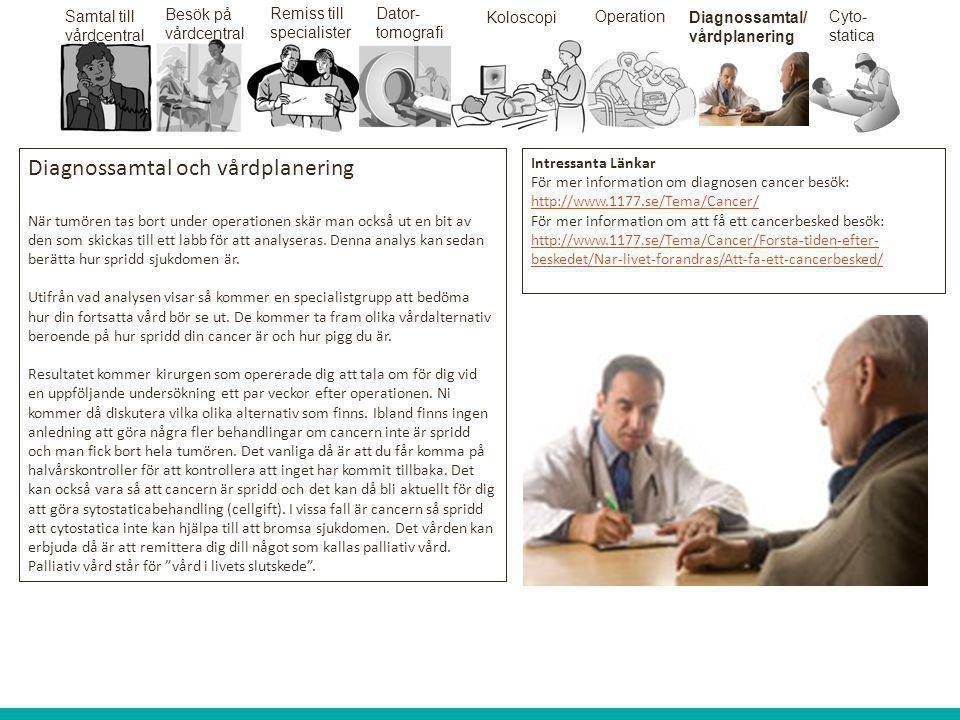 Diagnossamtal och vårdplanering