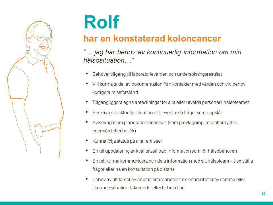 Rolf har en konstaterad koloncancer