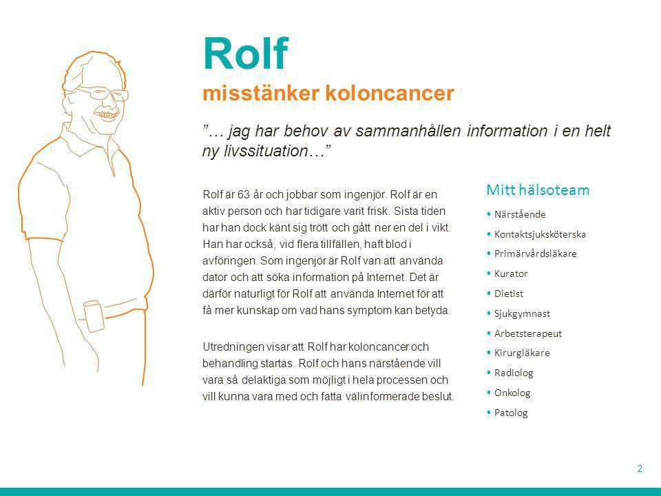 Rolf misstänker koloncancer