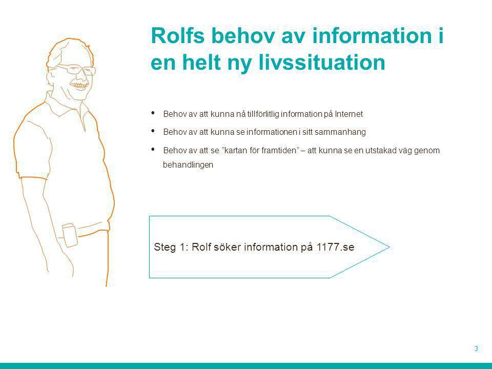 Rolfs behov av information i en helt ny livssituation