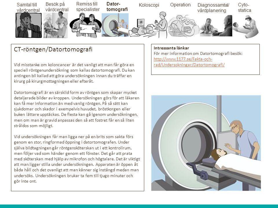 CT-röntgen/Datortomografi