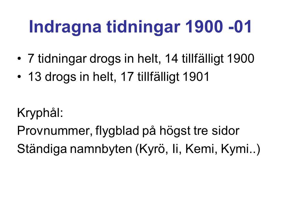 Indragna tidningar 1900 -01 7 tidningar drogs in helt, 14 tillfälligt 1900. 13 drogs in helt, 17 tillfälligt 1901.