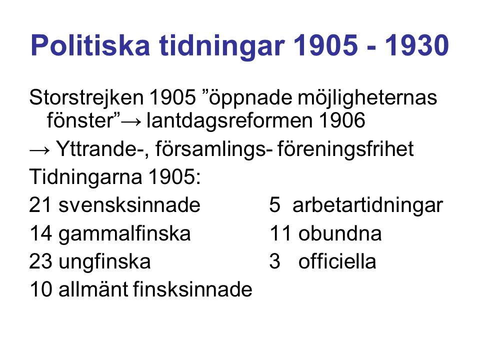 Politiska tidningar 1905 - 1930 Storstrejken 1905 öppnade möjligheternas fönster → lantdagsreformen 1906.