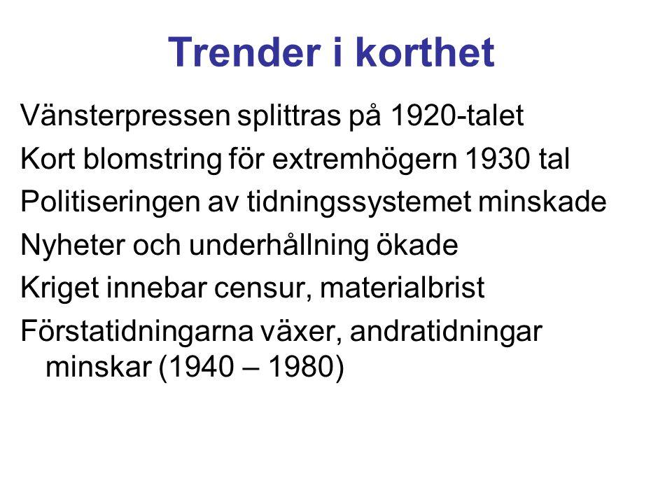 Trender i korthet Vänsterpressen splittras på 1920-talet