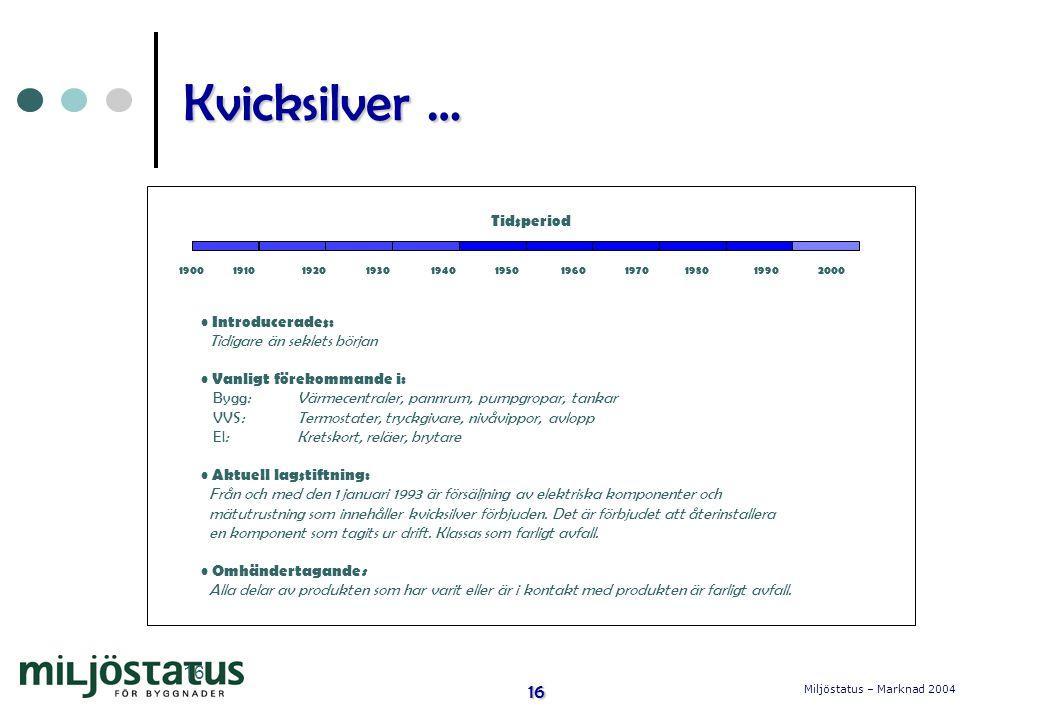 Kvicksilver … 16 Tidsperiod Introducerades: Tidigare än seklets början