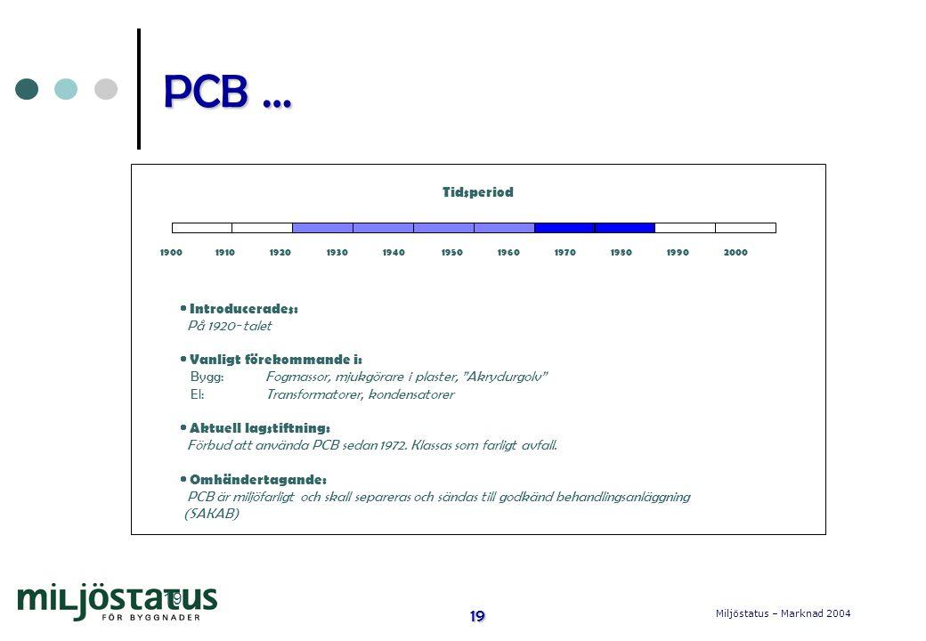 PCB … 19 Tidsperiod Introducerades: På 1920- talet