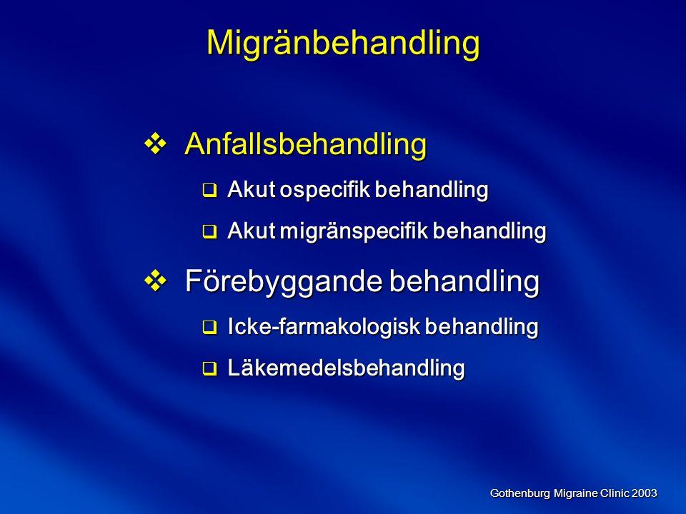 Migränbehandling Anfallsbehandling Förebyggande behandling