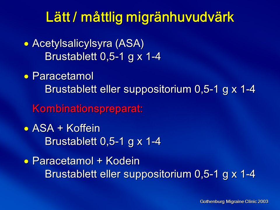 Lätt / måttlig migränhuvudvärk