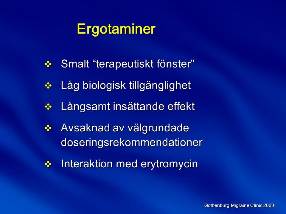 Ergotaminer Smalt terapeutiskt fönster Låg biologisk tillgänglighet