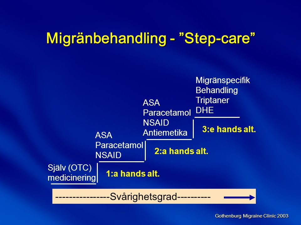 Migränbehandling - Step-care