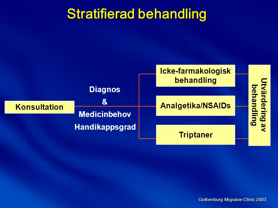 Stratifierad behandling
