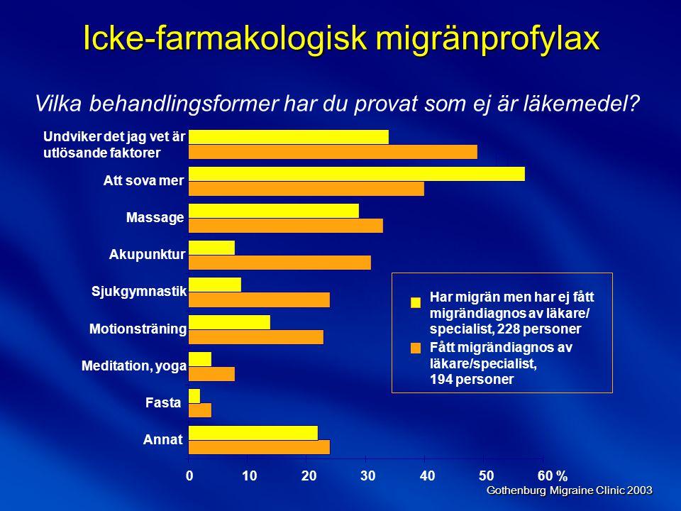 Icke-farmakologisk migränprofylax
