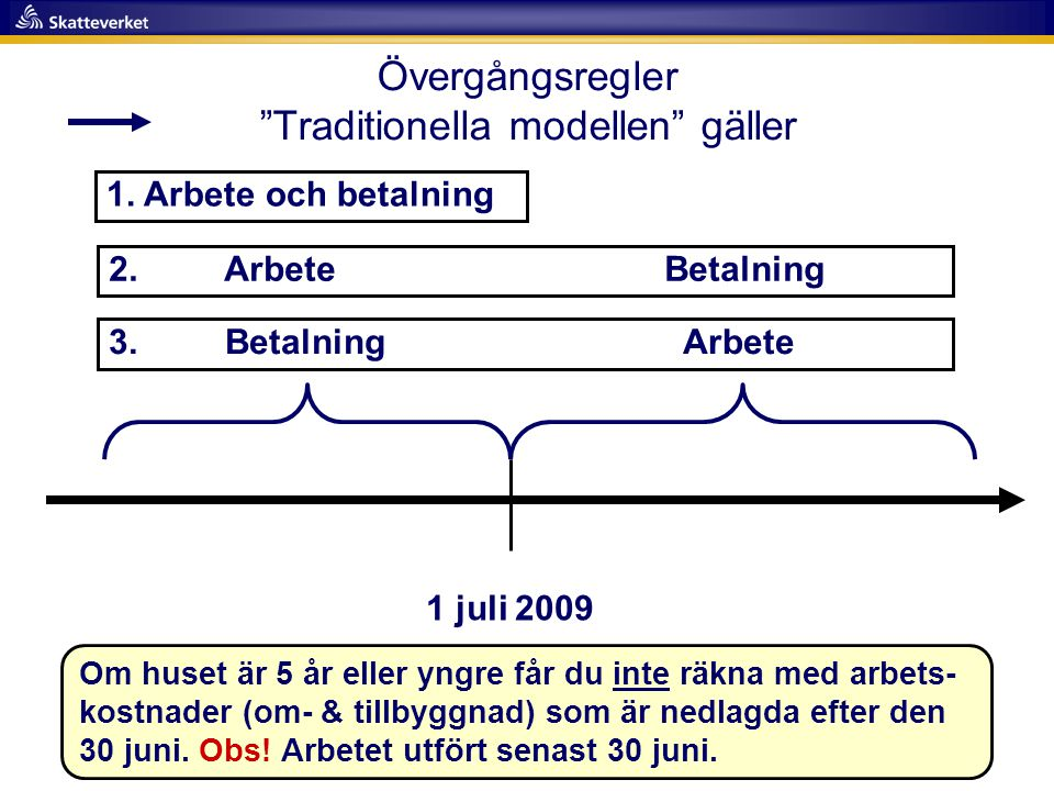 Övergångsregler Traditionella modellen gäller