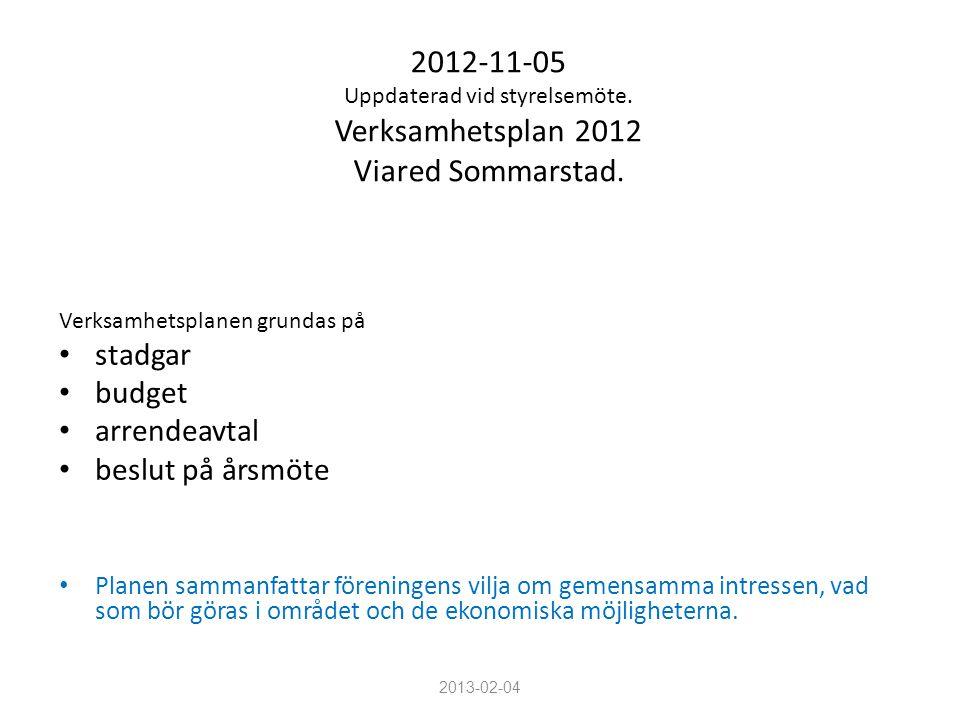 2012-11-05 Uppdaterad vid styrelsemöte