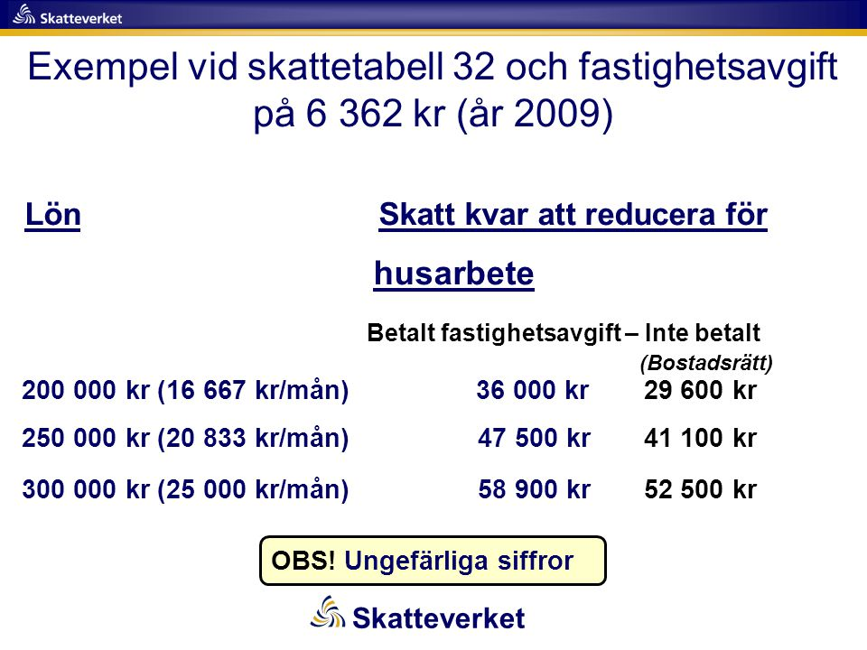 Exempel vid skattetabell 32 och fastighetsavgift på 6 362 kr (år 2009)