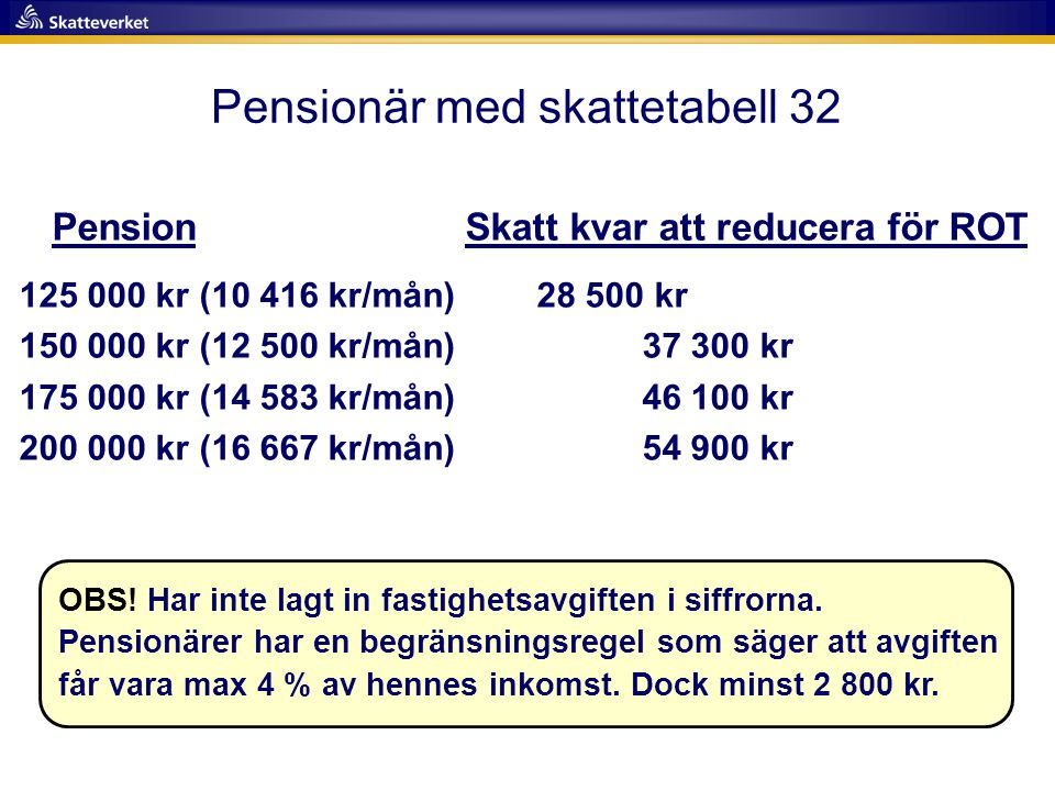 Pensionär med skattetabell 32