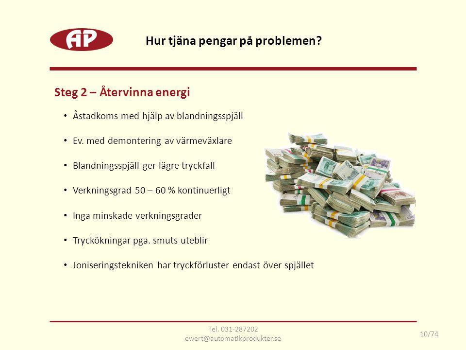 Hur tjäna pengar på problemen
