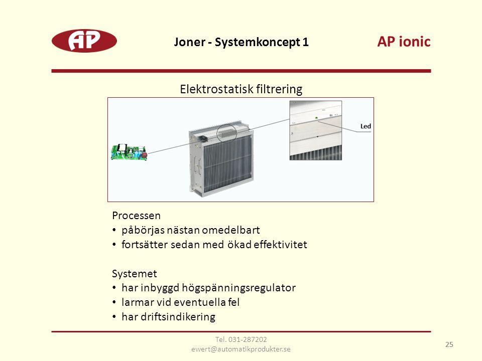 AP ionic Joner - Systemkoncept 1 Elektrostatisk filtrering Processen