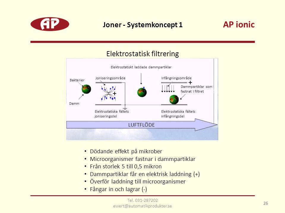 AP ionic Joner - Systemkoncept 1 Elektrostatisk filtrering + +