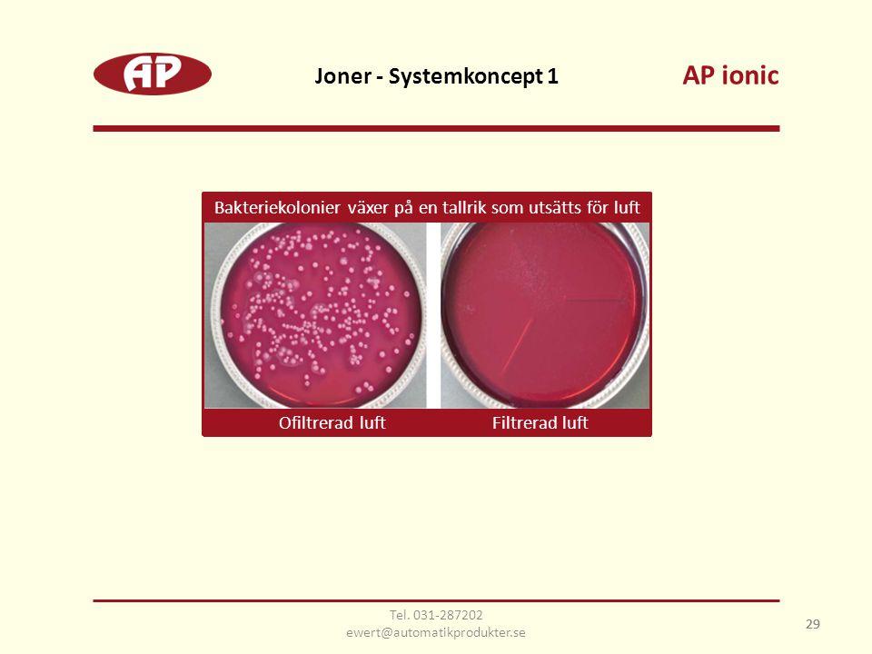 AP ionic Joner - Systemkoncept 1 Ofiltrerad luft Filtrerad luft