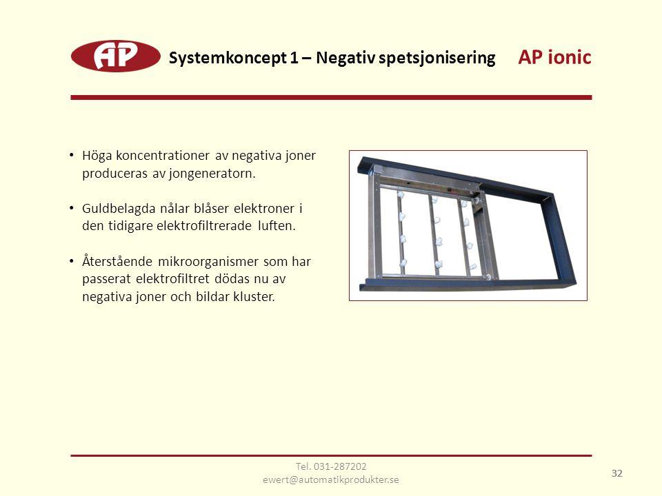 Systemkoncept 1 – Negativ spetsjonisering