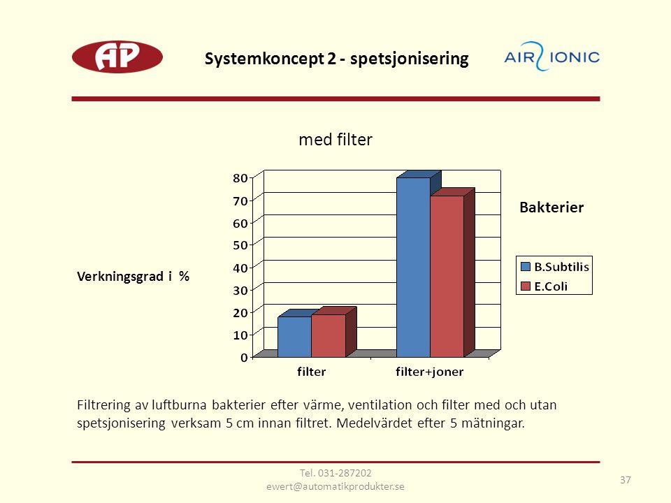 Systemkoncept 2 - spetsjonisering