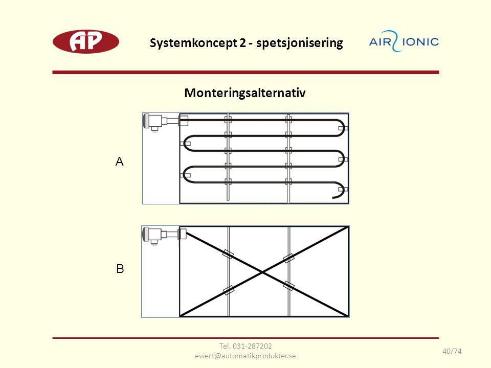 Systemkoncept 2 - spetsjonisering Monteringsalternativ