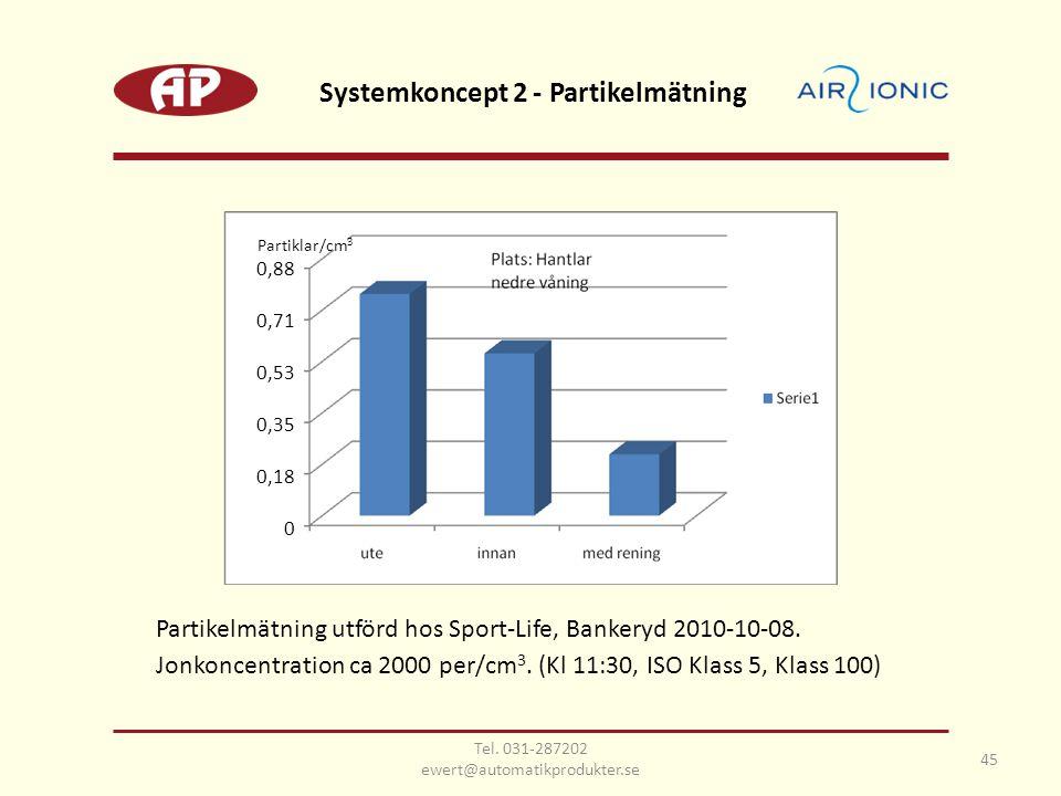 Systemkoncept 2 - Partikelmätning