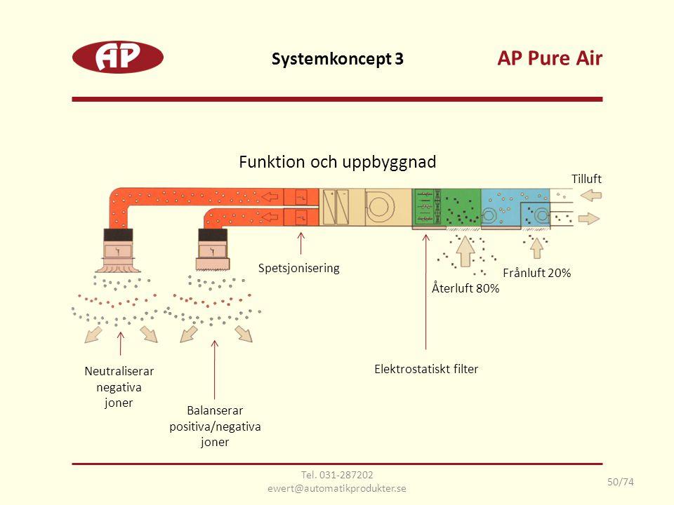 AP Pure Air Systemkoncept 3 Funktion och uppbyggnad Tilluft