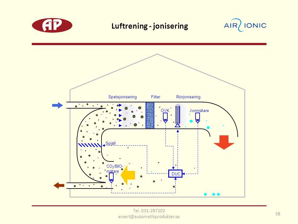Luftrening - jonisering