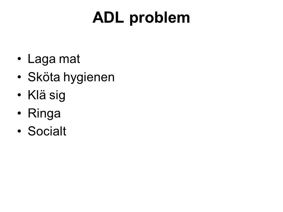 ADL problem Laga mat Sköta hygienen Klä sig Ringa Socialt