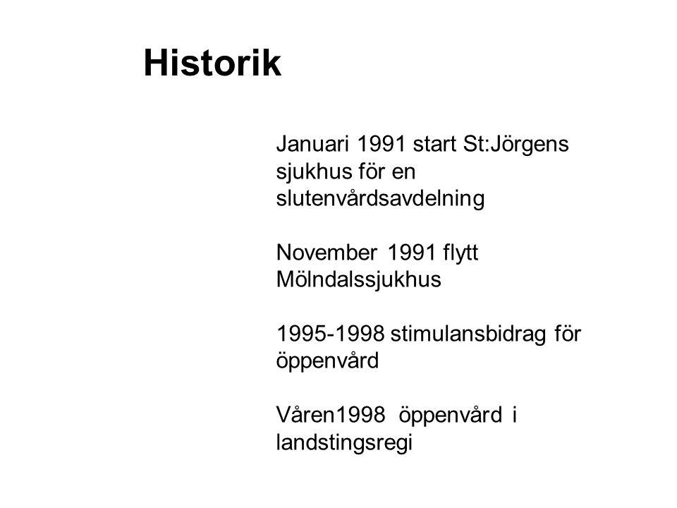 Historik Januari 1991 start St:Jörgens sjukhus för en slutenvårdsavdelning. November 1991 flytt Mölndalssjukhus.