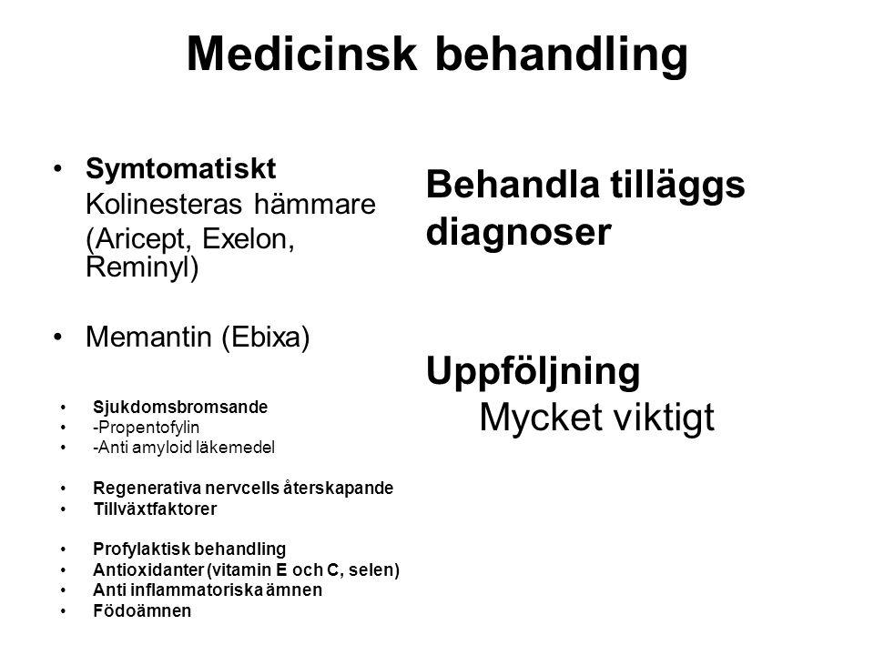 Medicinsk behandling Behandla tilläggs diagnoser Uppföljning