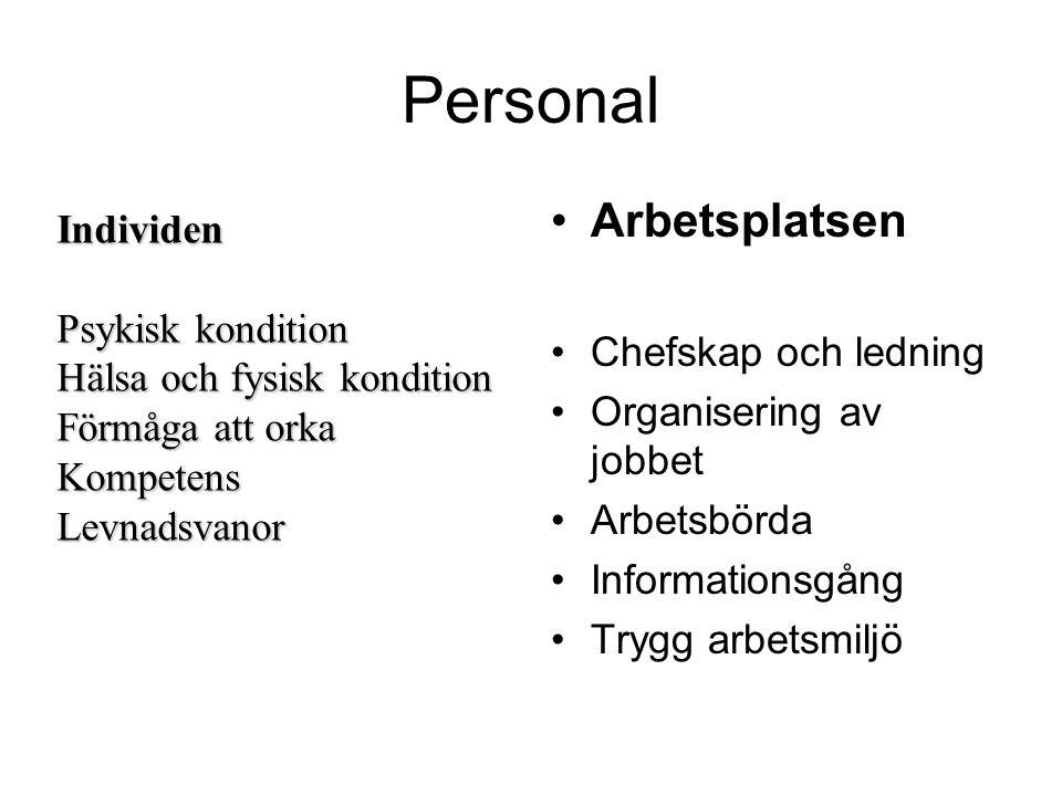Personal Arbetsplatsen Individen Psykisk kondition
