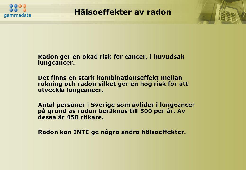 Hälsoeffekter av radon