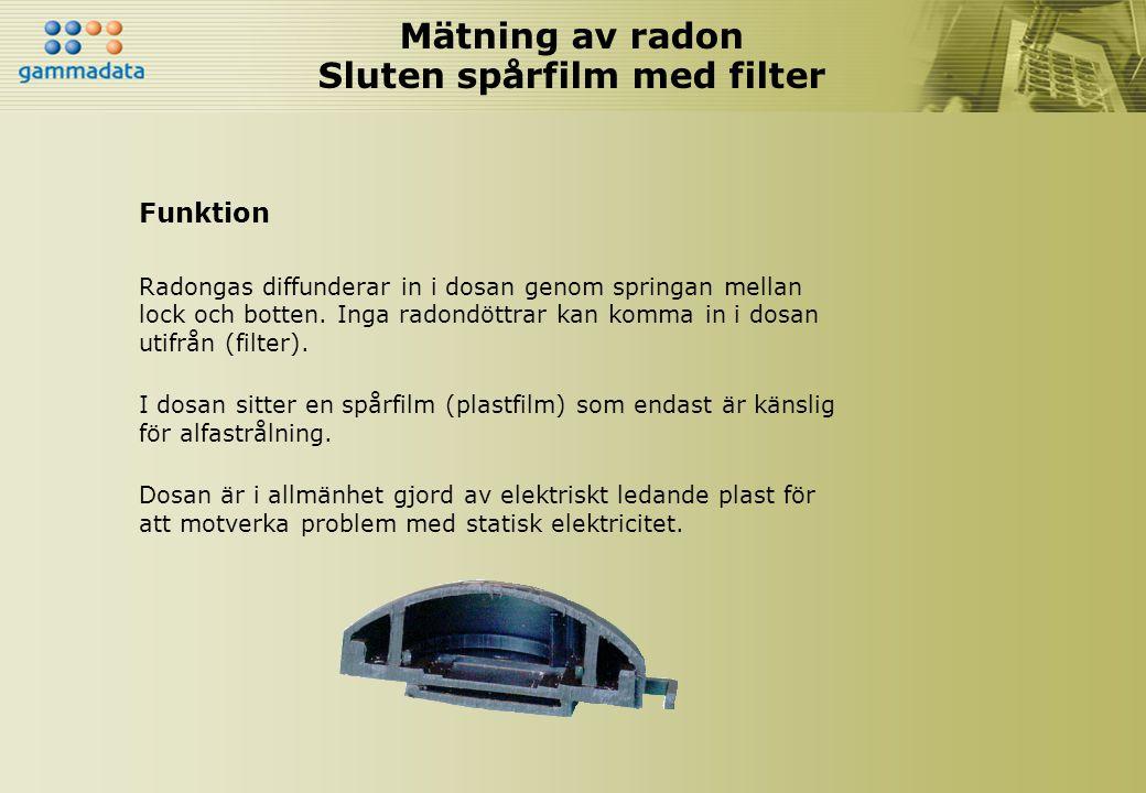 Mätning av radon Sluten spårfilm med filter