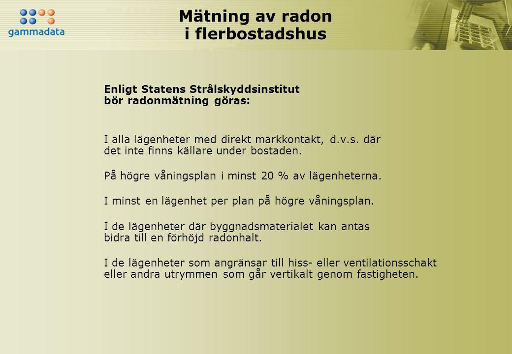 Mätning av radon i flerbostadshus