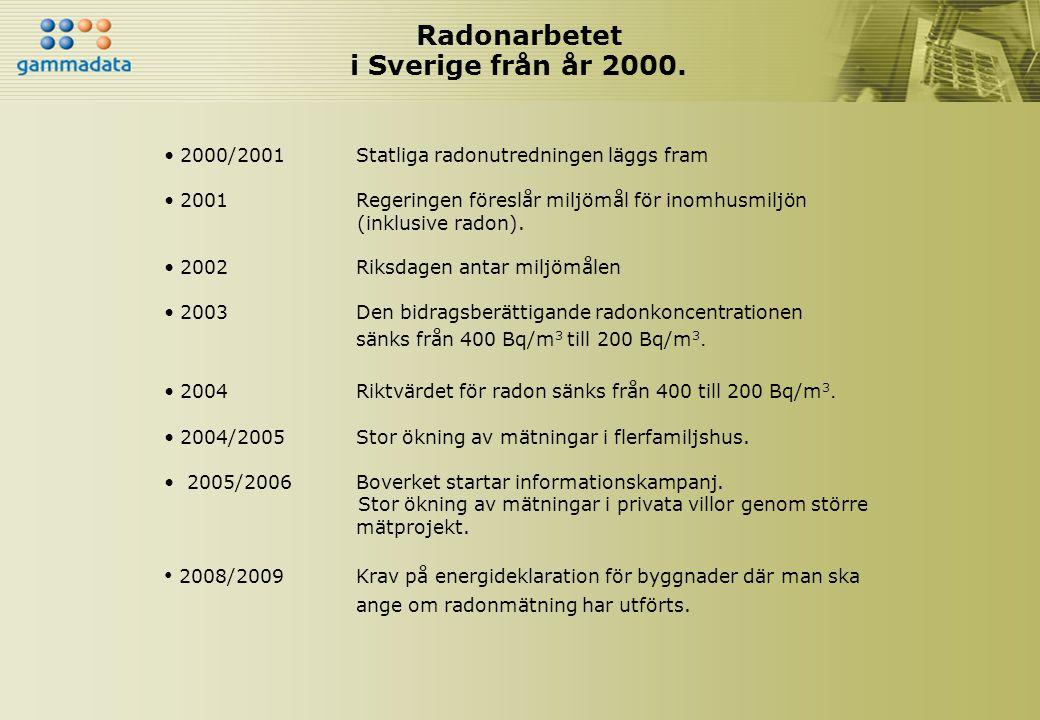 Radonarbetet i Sverige från år 2000.