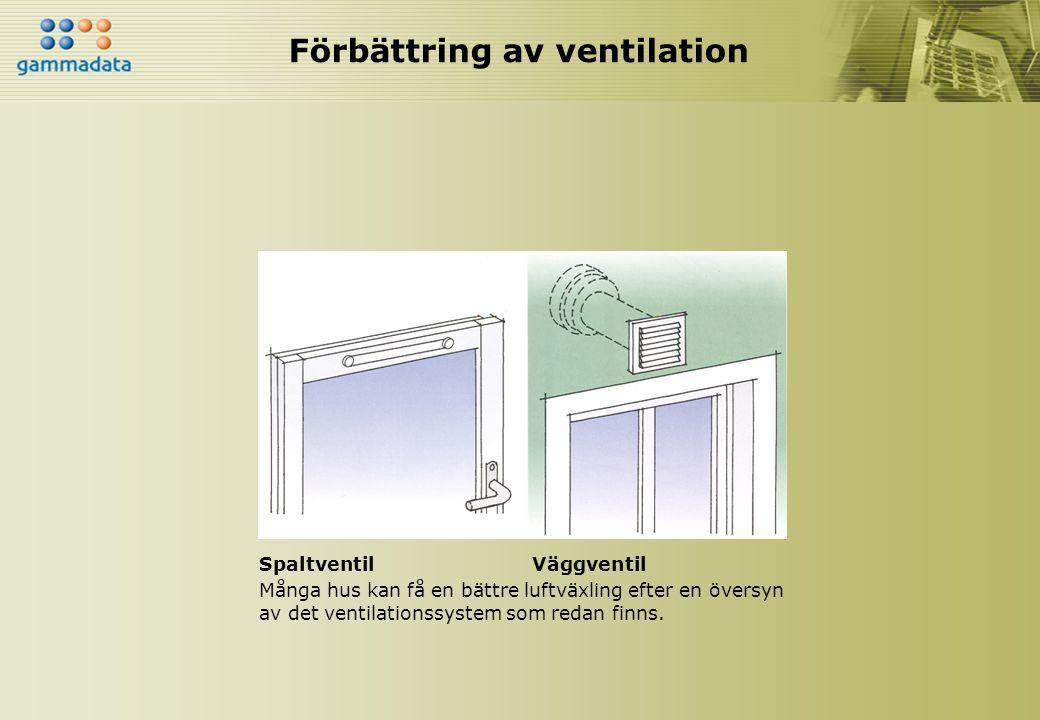 Förbättring av ventilation