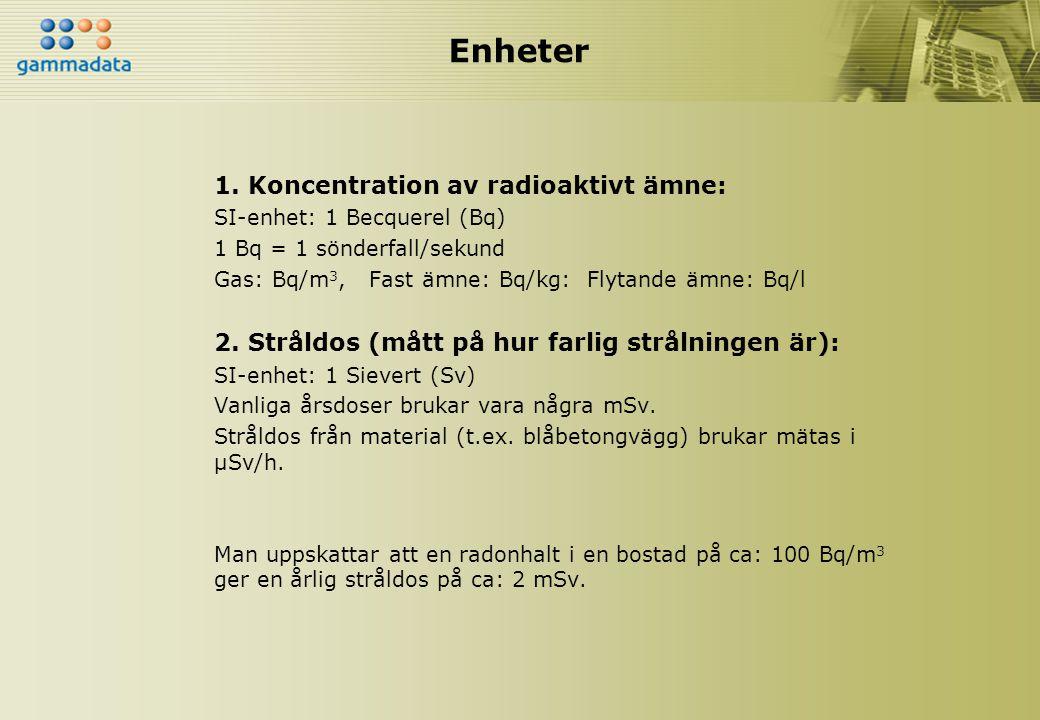 Enheter 1. Koncentration av radioaktivt ämne: