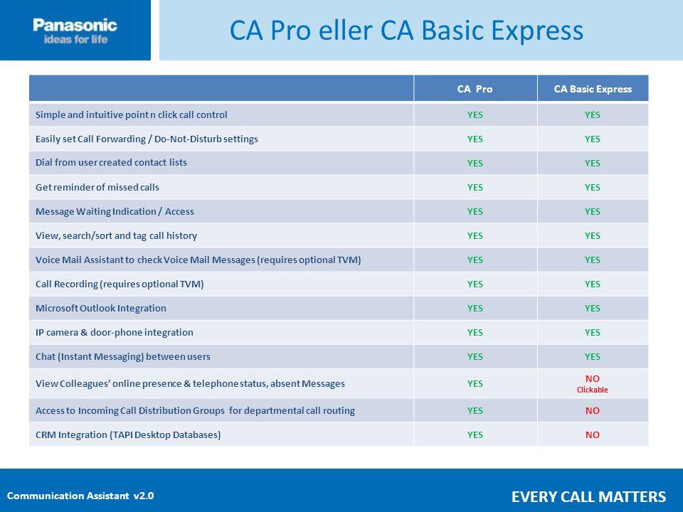 CA Pro eller CA Basic Express
