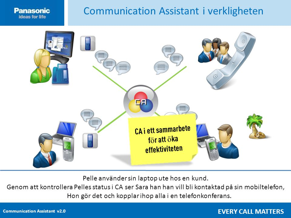 Communication Assistant i verkligheten