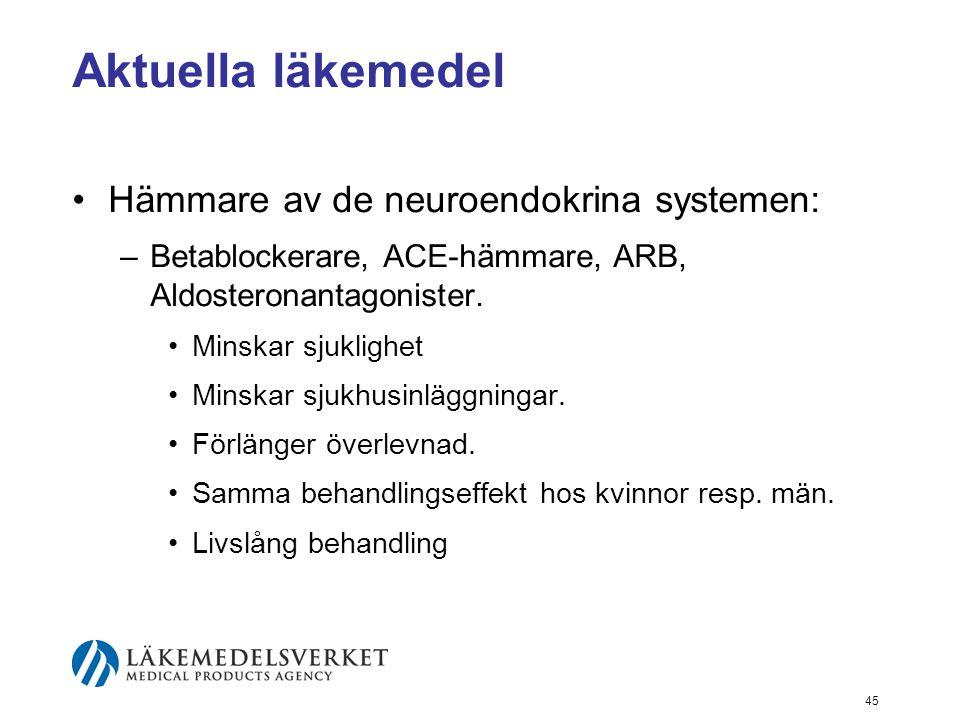 Aktuella läkemedel Hämmare av de neuroendokrina systemen: