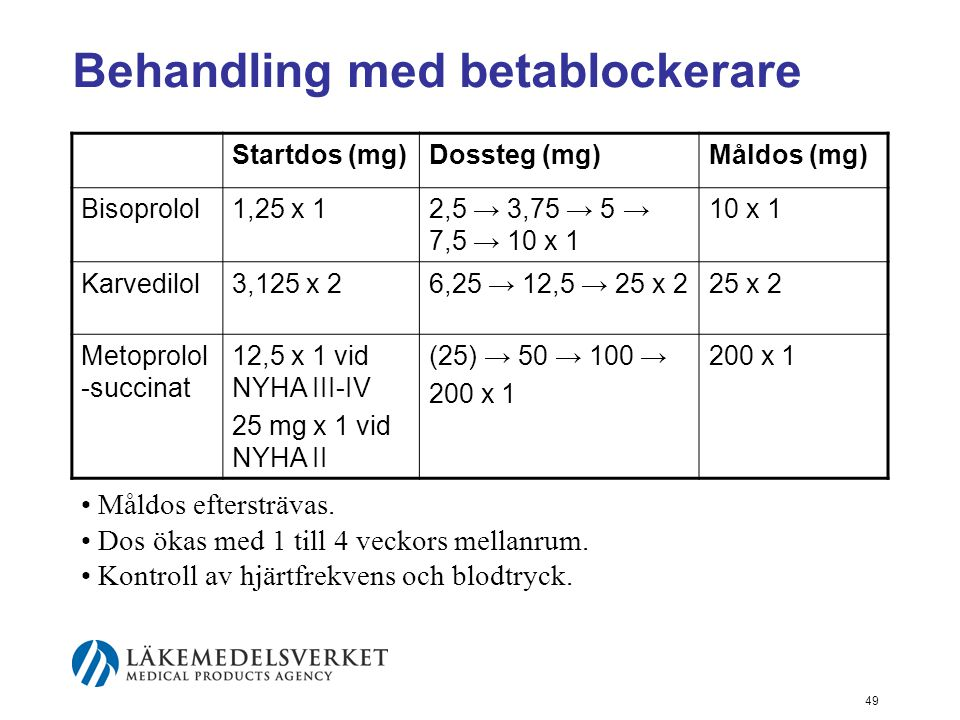 Behandling med betablockerare