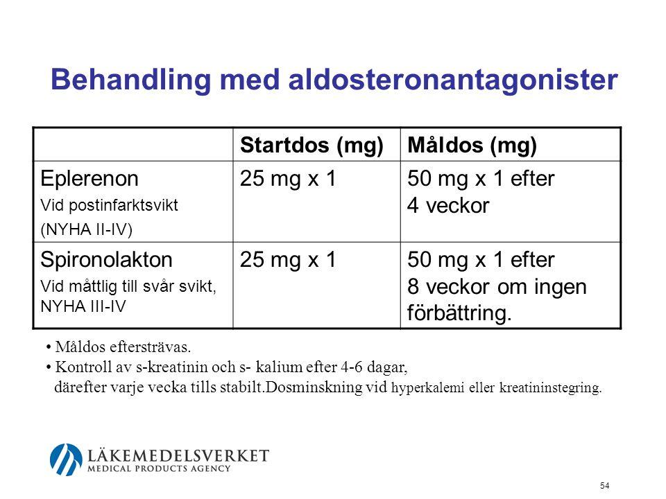 Behandling med aldosteronantagonister