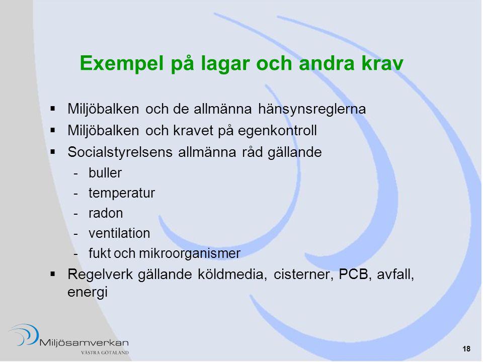 Exempel på lagar och andra krav