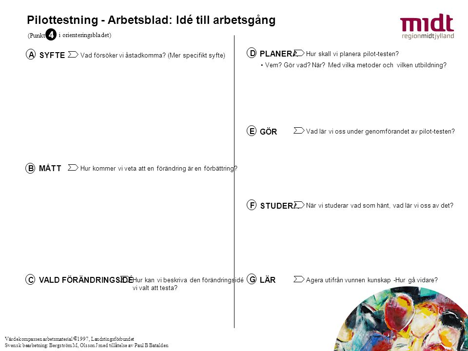 Pilottestning - Arbetsblad: Idé till arbetsgång
