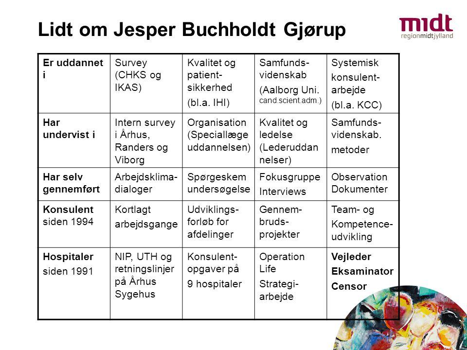 Lidt om Jesper Buchholdt Gjørup